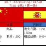 Maikel García luchará en China