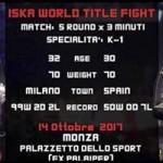 Jonay Risco Vs Giorgio PetrosYan, campeonato del mundo ISKA