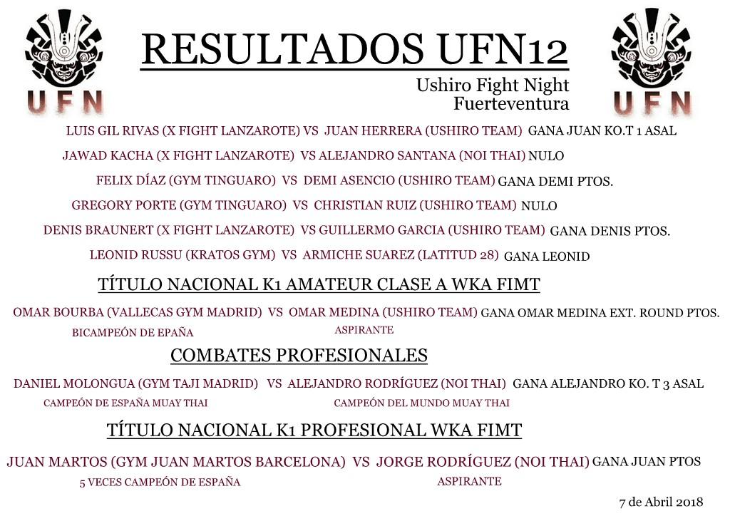 resultados ufn12